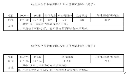点击下载:中国南方航空2015年乘务(安全)员应聘申请表图片